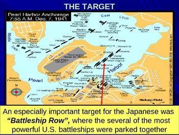 UNIT 12 LESSON 6. WWII#6: Pearl Harbor POWERPOINT