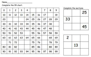 99 Chart Practice