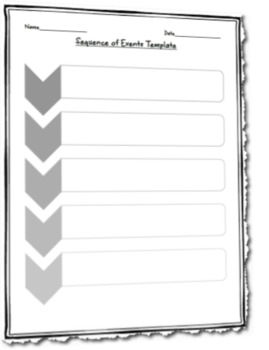 Sequence of Events Graphic Organizer Template (Differentiated)