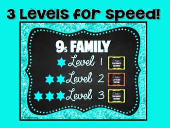 9s Facts - DIGITAL (Google) Multiplication Flash Cards -9's Family