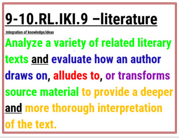 9th-10th grades TN ELA standards, PPT, Color coded