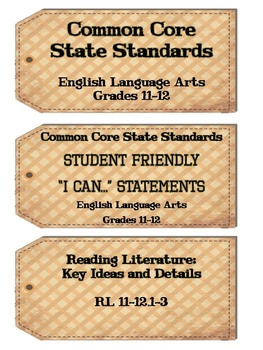 9th-12th Grade ELA Common Core Posters - Vintage or Travel Theme