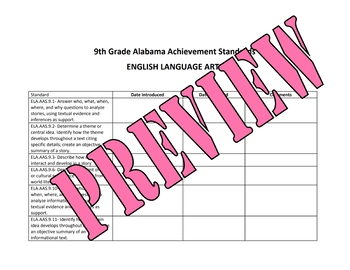 9th Grade Alabama Alternate Achievement Standards Checklist