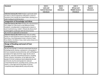 World Literature Common Core Standards Checklist in MS Word