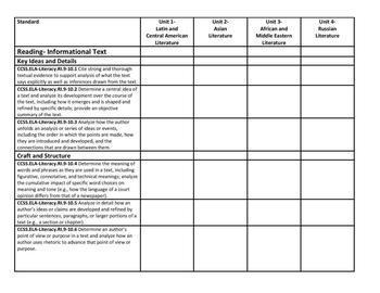 World Literature Common Core Standards Checklist in MS Word