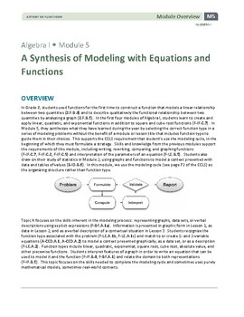 9th Grade Equations and Functions Lessons, Worksheets, and Exit Tickets