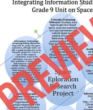 9th Grade – Integrate Information Studies with Space Inquiry/Unit