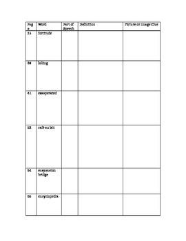 9th Ward Vocabulary Chart