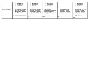 9th and 10th Grade Common Core PARCC Narrative Writing Rubric