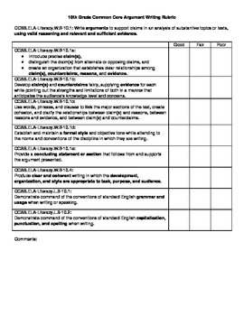9th and 10th Grade Common Core Writing Rubrics
