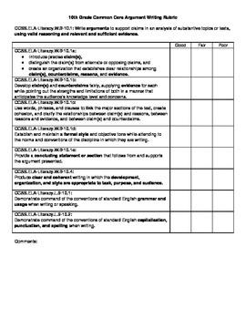 9th and 10th Grade Common Core Writing Rubrics