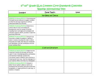 9th and 10th Grade ELA Common Core Standards Checklist