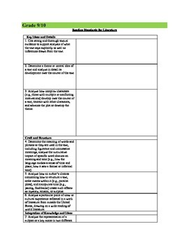 9th/10th Common Core Standards Chart