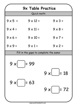 9x Times Table Daily Drills