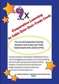 Quiz Quiz Trade 9x Times Table Cards