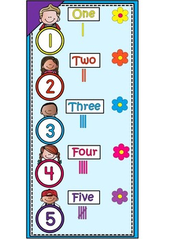 A+ 0-120 Math Number Posters With Tally Marks and Color Patterns