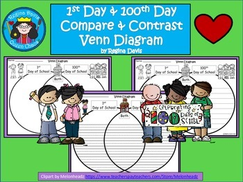 A+  1st Day of School & 100th Day of School...Compare and Contrast