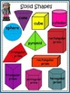 A+ 2-D and 3-D Math Shapes (Plane and Solid Shapes) Poster