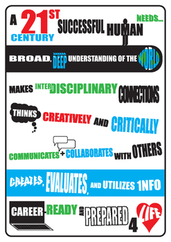 A 21st Century Human A3 poster