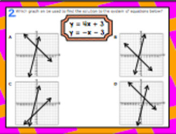A.3F: Graphing Systems of Two Linear Equations STAAR EOC Test-Prep Task Cards!
