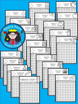 A+ Addition Charts Throughout The Year: 54 Charts