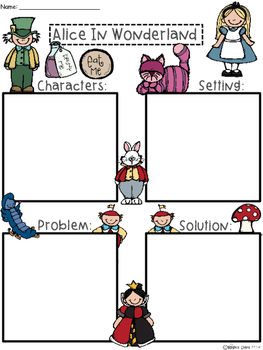 A+ Alice In Wonderland: Story Maps