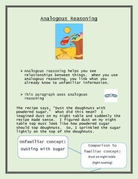Analogous Reasoning Lesson for Descriptive Writing