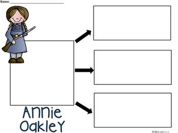A+ Annie Oakley... Three Graphic Organizers