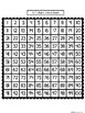 A+ Ant: Numbers 100 and 120 Chart