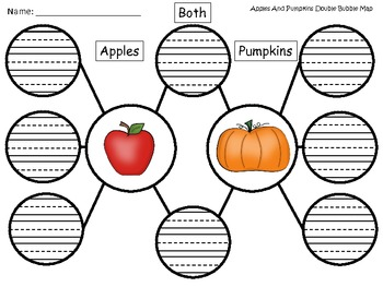 A+ Apples And Pumpkins Double Bubble Maps