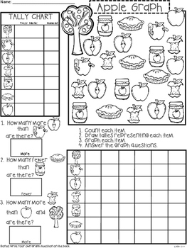 A+ Apples: Count, Tally, Graph, and Compare