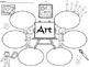A+  Art... Three Graphic Organizers