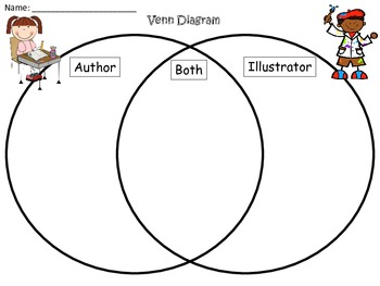 A+ Author & Illustrator Venn Diagram...Compare and Contrast
