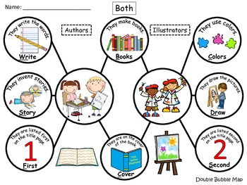 A+ Authors And Illustrators....Double Bubble: Words,Sentences & Pictures