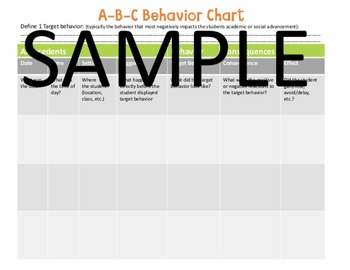 A.B.C. Behavior Chart