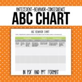 A.B.C. Behavior Chart
