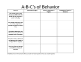 A-B-C's of Consequences for High School