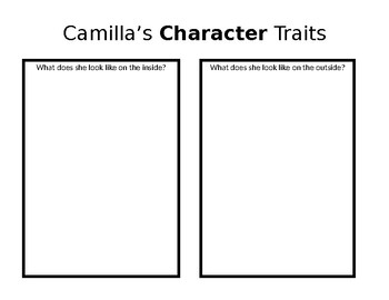 A Bad Case of Stripes Character Traits Chart