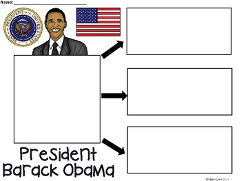 A+ Barack Obama: President of the United States ...Three Graphic Organizers