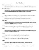 A Basic Timeline of Jazz