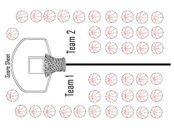 A Basketball Themed Multiplication Flash Card Game Freebie!