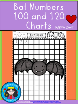 A+ Bat Numbers 100 and 120 Chart