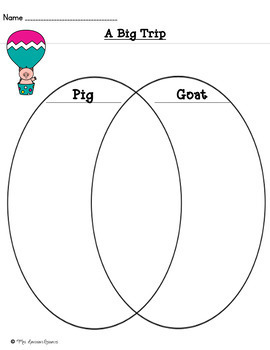 A Big Trip- First Grade Supplemental Unit
