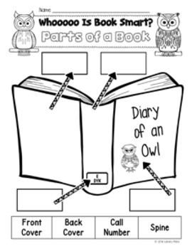 A Book About Book Parts & Title Pages