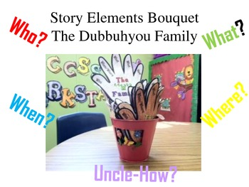 A Bouquet of Story Elements: The DuhbuhYou Family