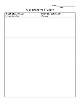 A Brainstorm T-Chart for LAFS and CCSS