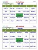 A Brilliant -  I-BINGO – Air Pollution - IBES010 Interactive BINGO
