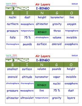 A Brilliant -  I-BINGO – Atmosphere Air Layers - IBES011 Interactive BINGO