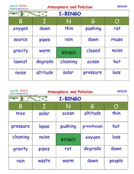 A Brilliant -  I-BINGO – Atmosphere and Pollution - Interactive BINGO