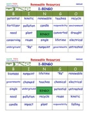 A Brilliant -  I-BINGO – Renewable Resources - Energy IBES016 Interactive